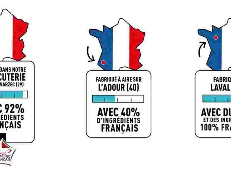 Intermarché lance son 'Franco-Score' pour mieux indiquer l'origine géographique de ses produits