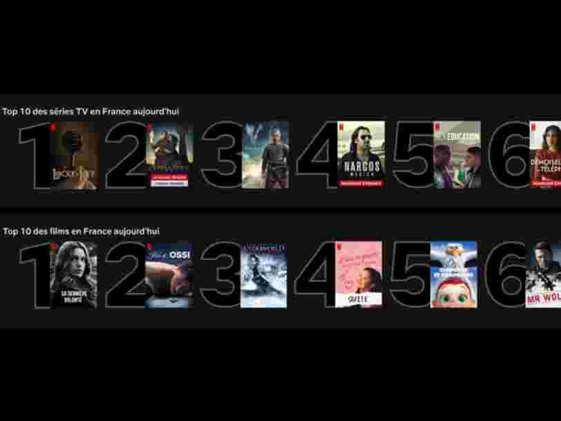 Netflix affiche désormais le top 10 des séries et films les plus populaires