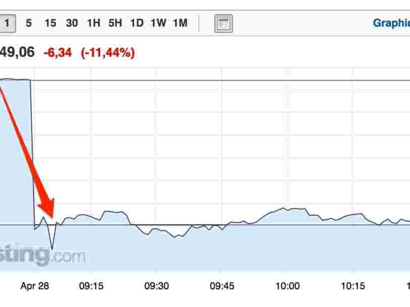Gemalto prend un gadin en Bourse après son 3e avertissement sur les résultats en 6 mois