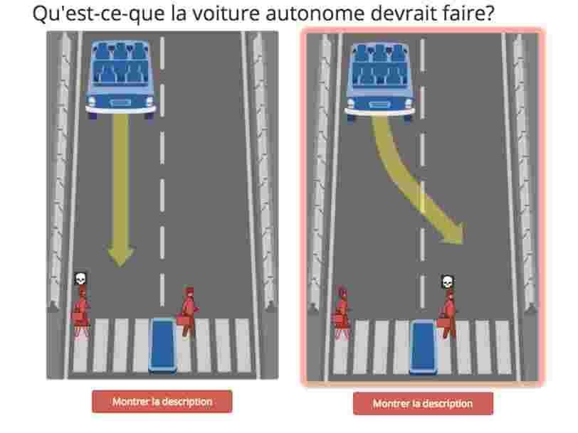 Ce site vous confronte aux choix de vie ou de mort des futures voitures autonomes