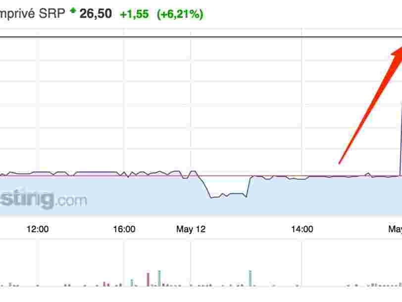 Showroomprivé s'envole en bourse après l'arrivée de Conforama comme actionnaire pour 157 M€
