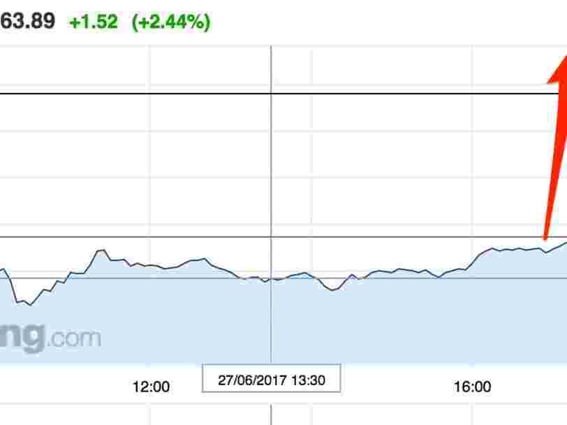 Legrand grimpe en Bourse après avoir annoncé le plus important rachat de son histoire