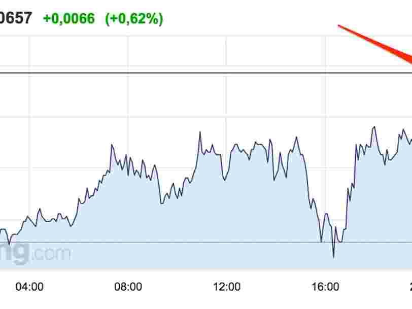 L'euro est remonté après l'annonce de François Hollande de ne pas être candidat en 2017