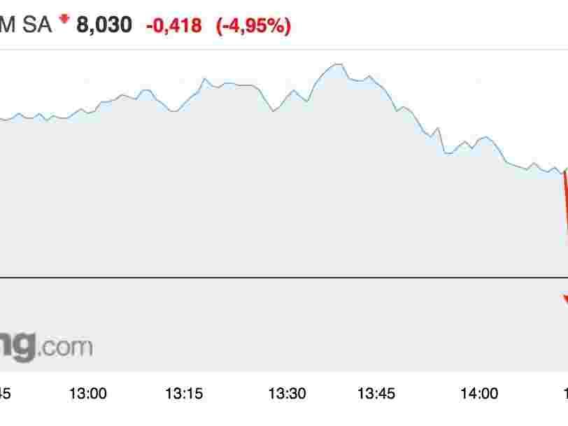 Air France-KLM chute en bourse après que son PDG met son poste dans la balance pour arrêter la grève