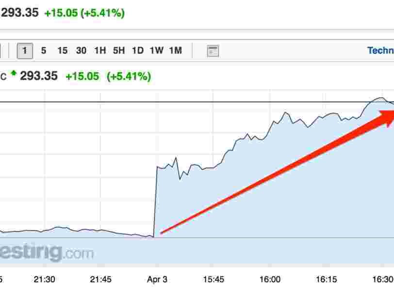 Tesla atteint son record historique à Wall Street après avoir annoncé des livraisons en hausse de 69% au T1