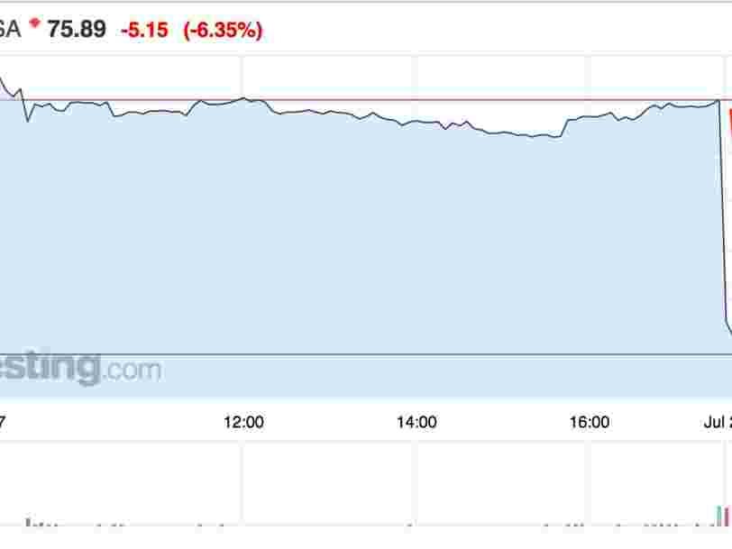 Renault plonge en bourse après avoir publié des résultats inférieurs aux attentes du marché