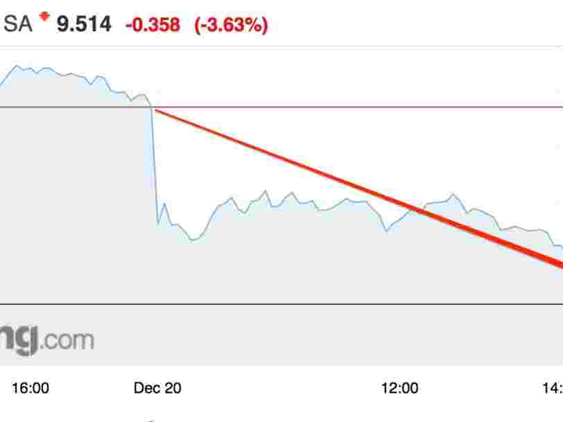 Crédit Agricole dérape en Bourse après des soupçons de cartel de banques en Europe