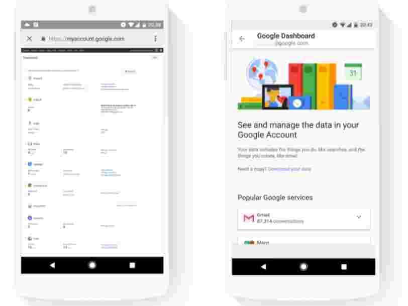 Le nouveau 'Google Dashboard' vous permet de voir plus facilement ce que l'entreprise sait sur vous