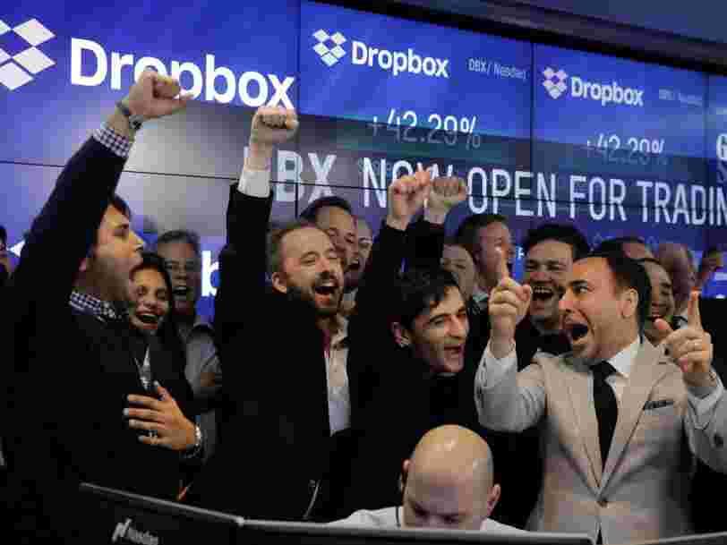 Dropbox bondit de près de 40% pour sa première journée en bourse