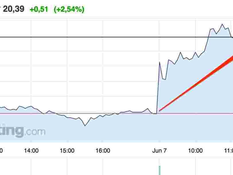Vivendi grimpe en Bourse après son accord avec Bolloré pour le rachat du groupe de communication Havas