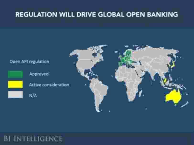 OPEN BANKING: comment les banques peuvent utiliser les APIs ouvertes pour continuer à dominer la banque de détail