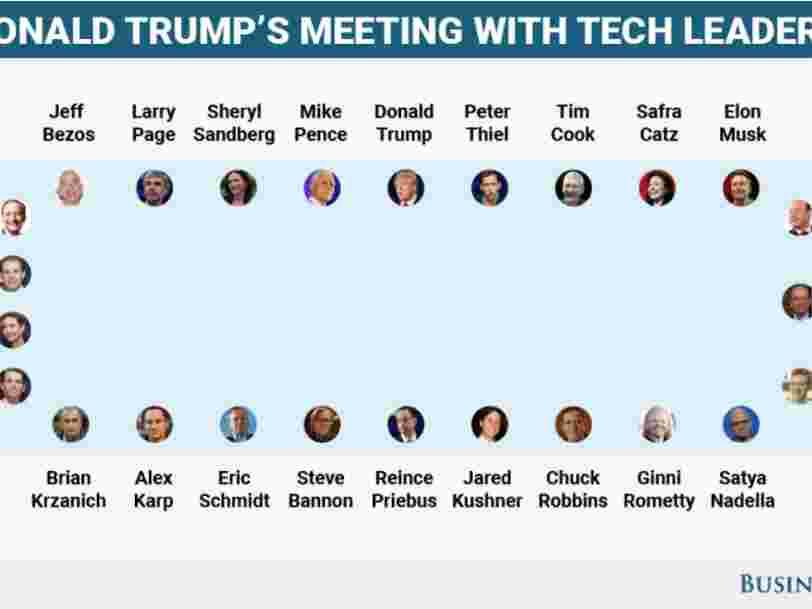Voici où étaient assis les patrons de la tech lors de leur réunion avec Donald Trump