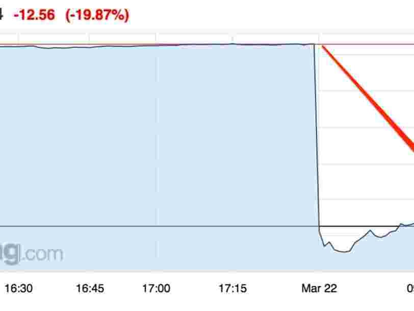 Gemalto dégringole en Bourse après un avertissement sur ses résultats