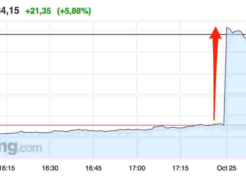 Kering atteint un plus haut historique en bourse après ses résultats supérieurs aux attentes au T3