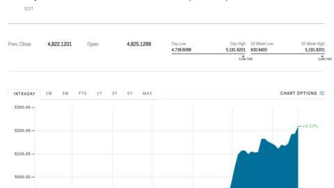 liepos 10 d bitcoin
