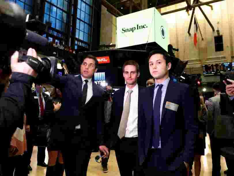 Un cabinet revoit les estimations de revenus publicitaires de Snap Inc. à la baisse et l'action chute en Bourse