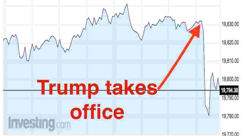 L'entrée en fonction de Donald Trump fait chuter la Bourse