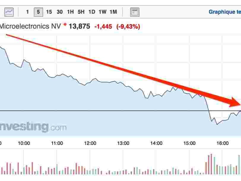Il y a eu un 'mini-krach' de la tech à Wall Street — des entreprises européennes dégringolent à leur tour
