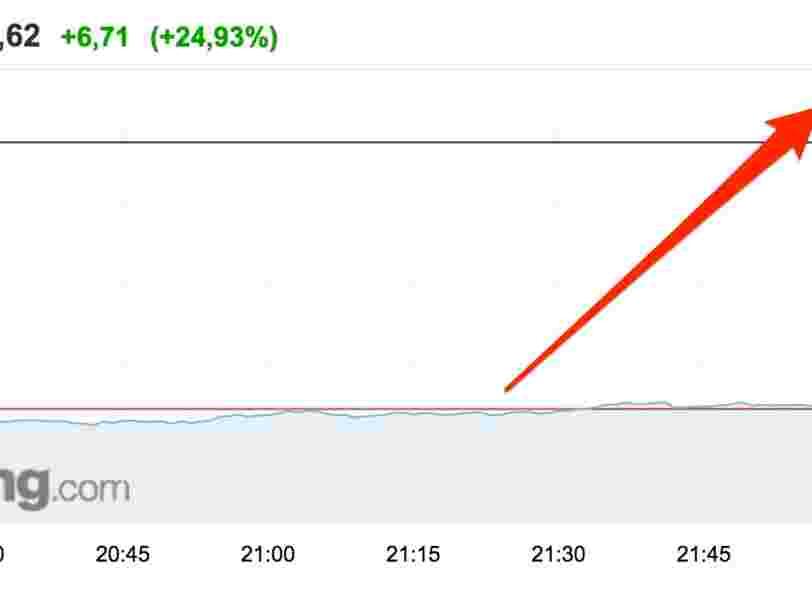 Twitter s'envole en Bourse après avoir dégagé son premier bénéfice net trimestriel