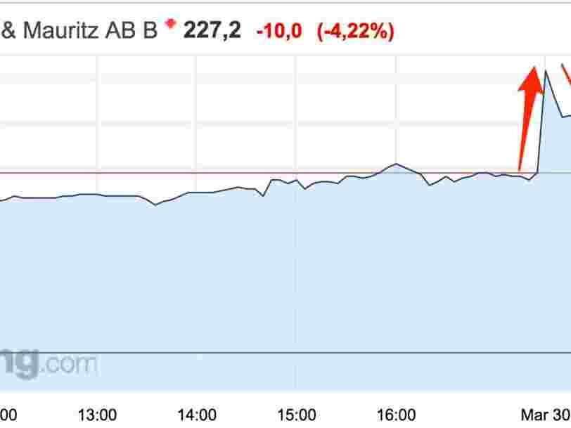 H&M subit un retournement en Bourse après que des analystes s'inquiètent de ses stocks