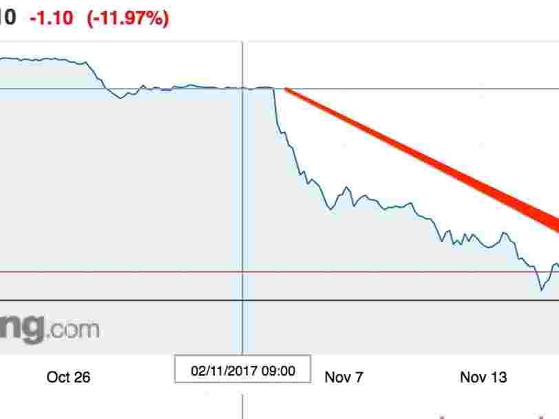 Altice plonge encore en Bourse malgré les changements et les promesses de Patrick Drahi