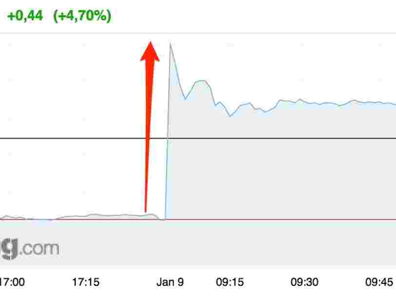 Altice rebondit en bourse après avoir décidé de protéger sa filiale américaine de ses déboires en Europe