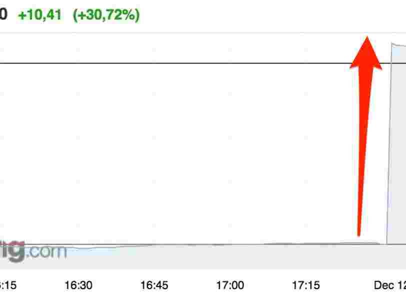 Gemalto s'envole en bourse après une offre d'achat d'Atos pour 4,3Mds€