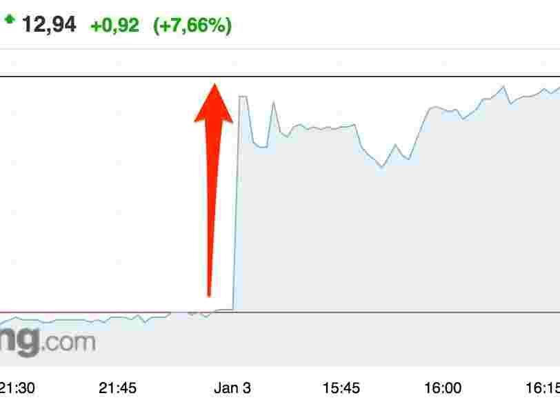 BlackBerry s'envole vers son plus haut niveau en Bourse depuis 3 ans après avoir signé un accord avec Baidu dans la voiture autonome