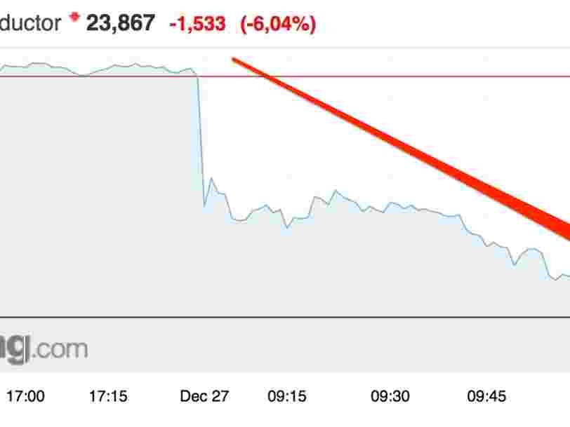 Les fournisseurs européens d'Apple chutent en bourse après des prévisions de ventes de l'iPhone X moins bonnes que prévu