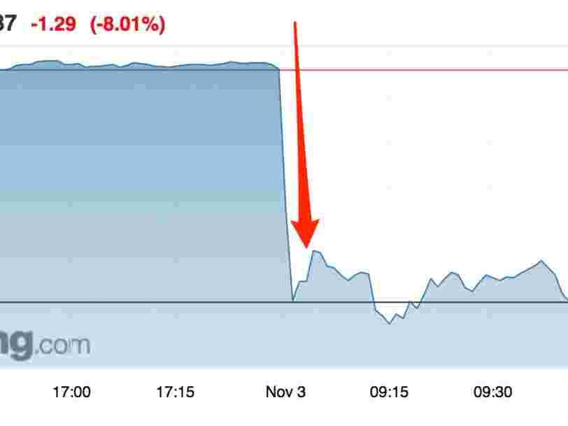 Altice dégringole en Bourse après des prévisions trop prudentes pour la France