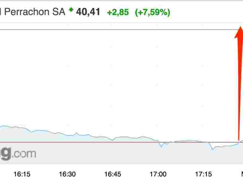 Casino bondit en bourse après que sa filiale Monoprix s'allie avec Amazon pour changer la manière de vous livrer des produits frais
