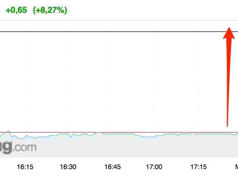Altice grimpe en bourse après avoir gagné des abonnés pour la première fois depuis le rachat de SFR