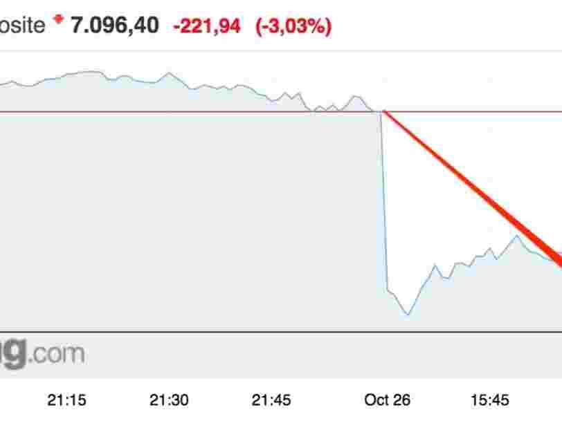 La tech plonge à Wall Street alors que les investisseurs sanctionnent les résultats mitigés au T3