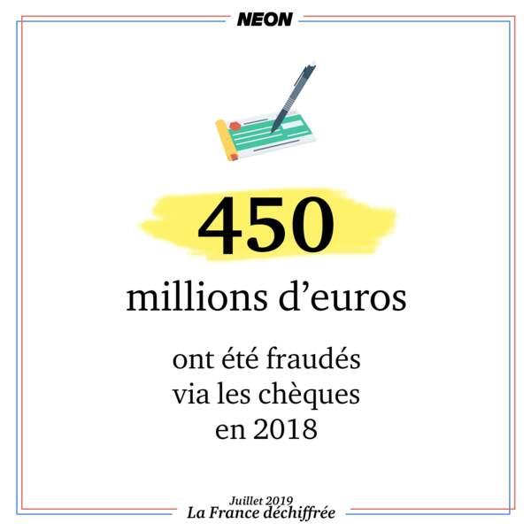 450 millions d'euros ont été fraudés via les chèques en 2018