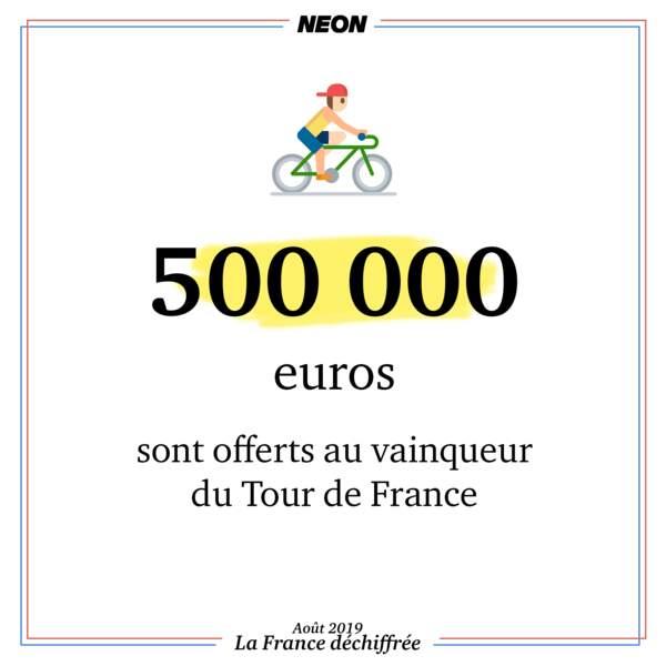 500 000 euros sont offerts au vainqueur du Tour de France