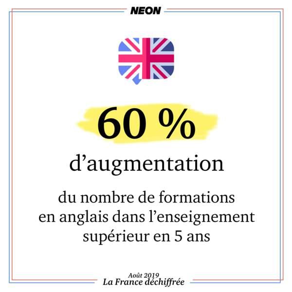 Le nombre de formations en anglais a augmenté de 60 % en 5 ans