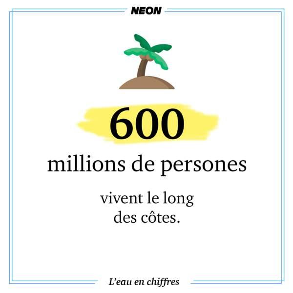 600 millions de personnes vivent le long des côtes…