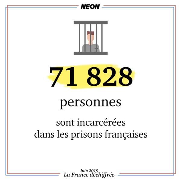 71 828 personnes étaient incarcérées dans les prisons françaises au 1er avril 2019