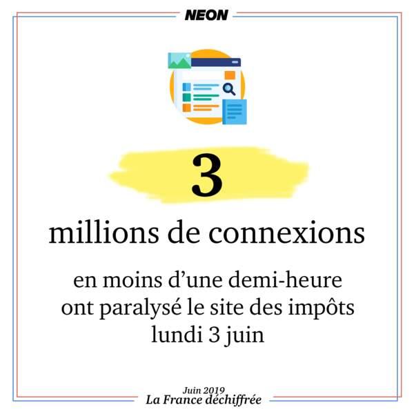 3 millions de connexions en moins d'une demi-heure ont paralysé le site des impôts le lundi 3 juin