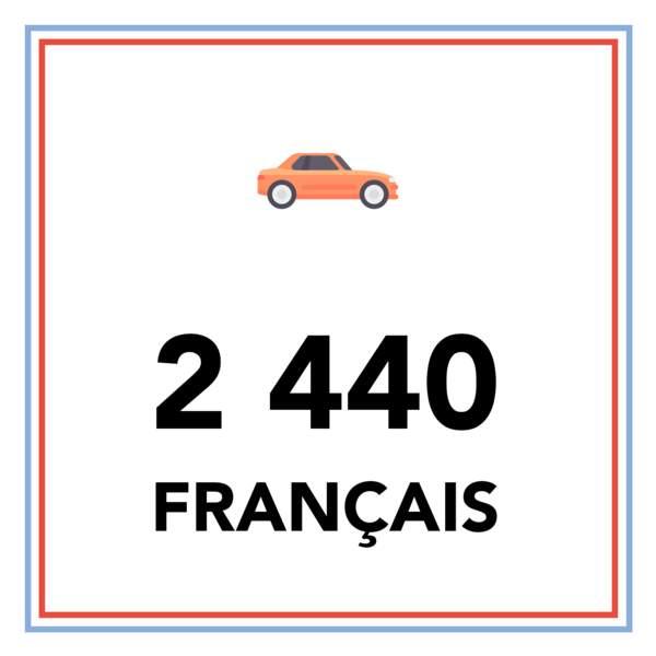 2 440 Français ont célébré le passage à la nouvelle année dans un Uber