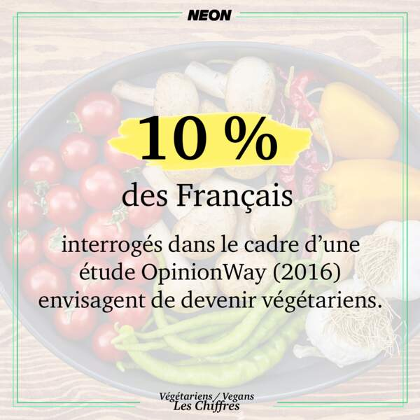 10 % des Français envisagent de devenir végétariens