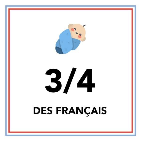 3 Français sur 4 sont favorables à l'ouverture de la PMA à toutes les femmes
