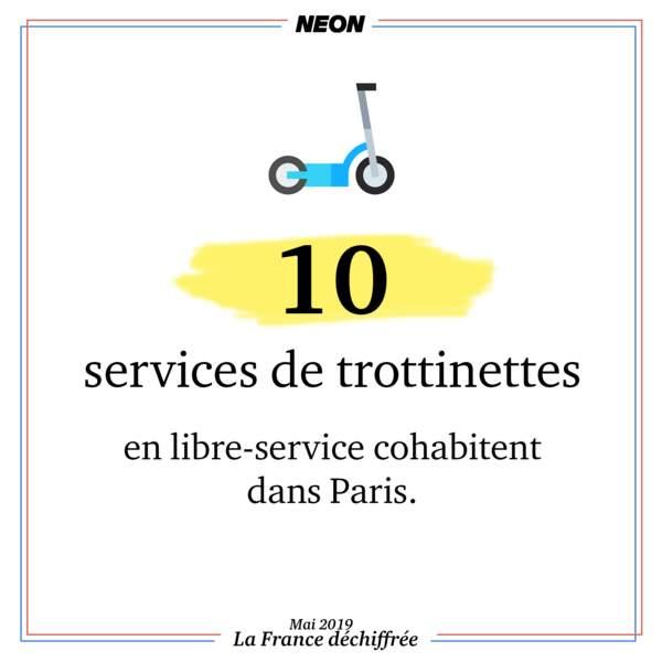 10 services de trottinettes en libre-service cohabitent à Paris