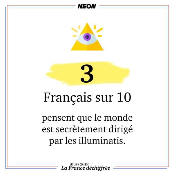 3 Français sur 10 pensent que le monde est secrètement dirigé par les illuminatis