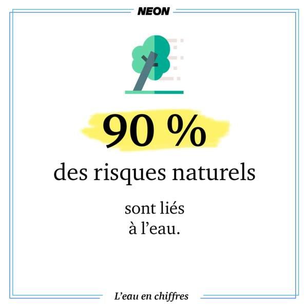 90% des risques naturels sont liés à l'eau.