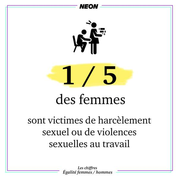 1 femme sur 5 est victime de harcèlement sexuel ou de violences sexuelles au travail