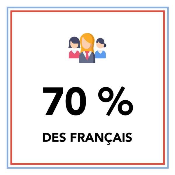 70 % des Français pensent que le mouvement #MeToo n'a rien changé