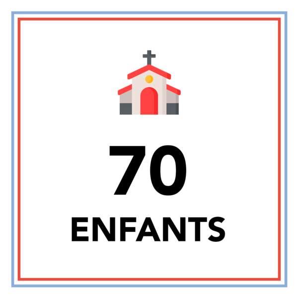 70 enfants au moins ont été victimes du Père Bernard Preynat