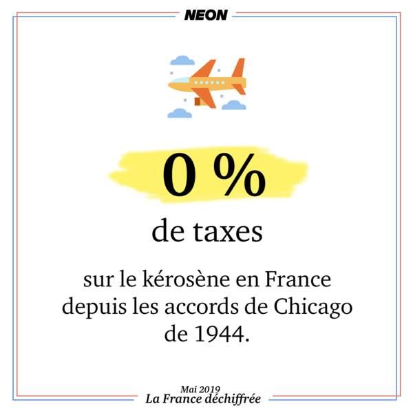 Contrairement aux carburants automobiles, le kérosène n'est pas taxé