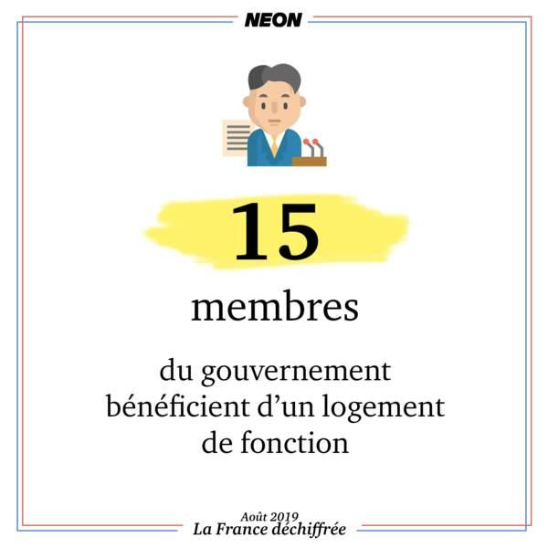 15 membres du gouvernement bénéficient d'un logement de fonction